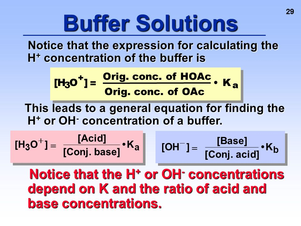 Buffer Solutions Notice that the expression for calculating the H+ concentration of the buffer is. [